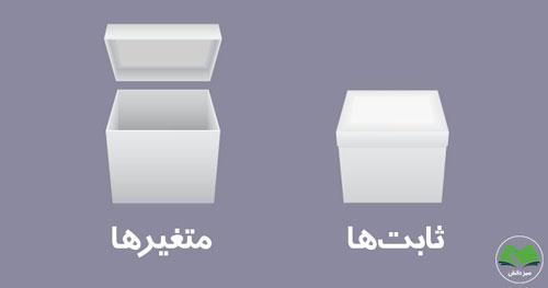 تفاوت متغیر و ثابت