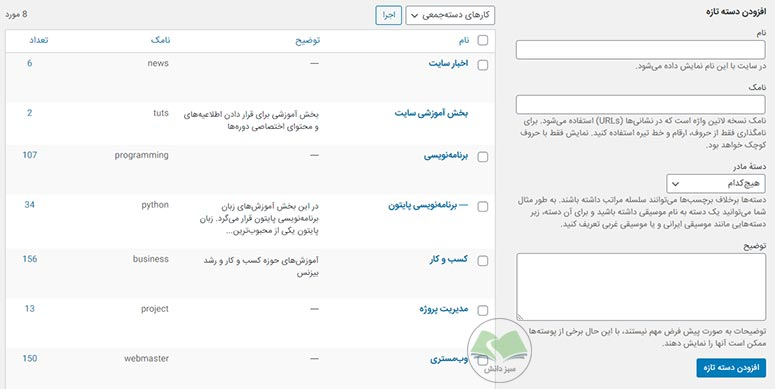 صفحه مدیریت دستهبندیهای وردپرس