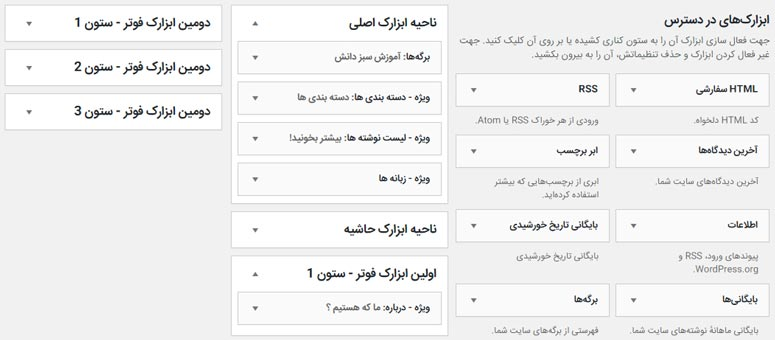 دید کلی صفحه مدیریت ابزارکهای وردپرس