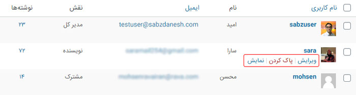 لیست کاربران موجود در سایت وردپرسی ما