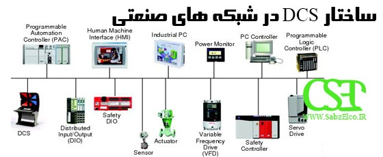 DCS Structure In Industrial Networks