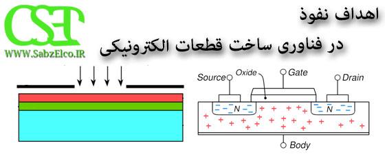 اهداف نفوذ در فناوری ساخت قطعات الکترونیکی