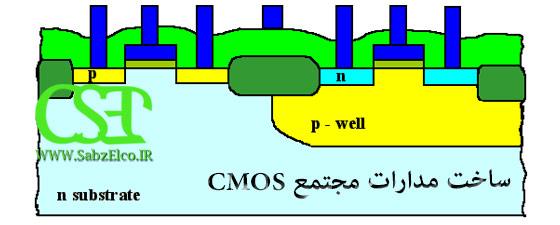 ساخت مدارات مجتمع CMOS