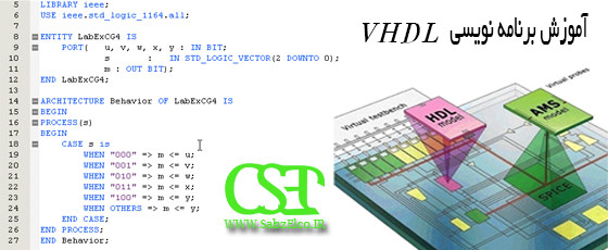 Learning VHDL